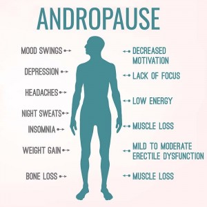 Andropause symptoms