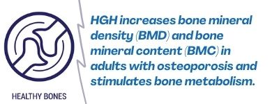 HGH improves BMD and BMC