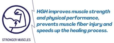 HGH improves muscle strength