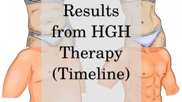 HGH Therapy Results in Adults with Monthly Timeline