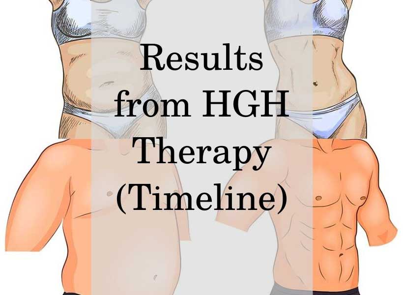 Timeline of Proven Results of HGH Therapy