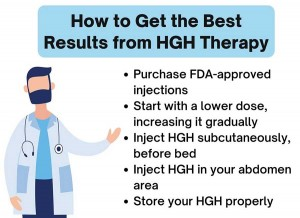 How to get the best results from HGH therapy